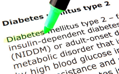 Options for empagliflozin in combination therapy in type 2 diabetes mellitus