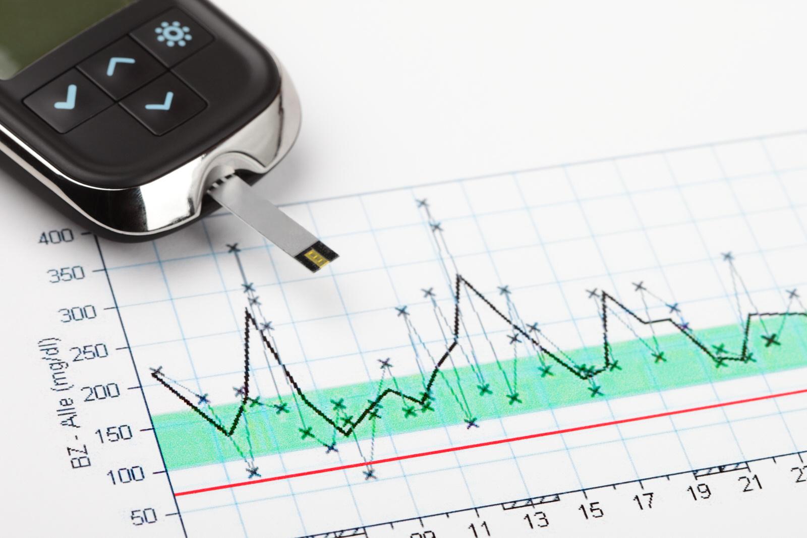 Continuous Glucose Monitoring Nsdea